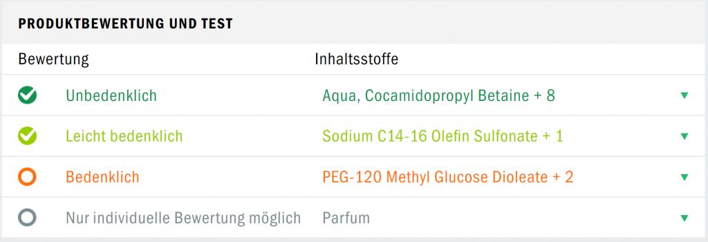 Codecheck Auswertung Naturbox Mandelölshampoo